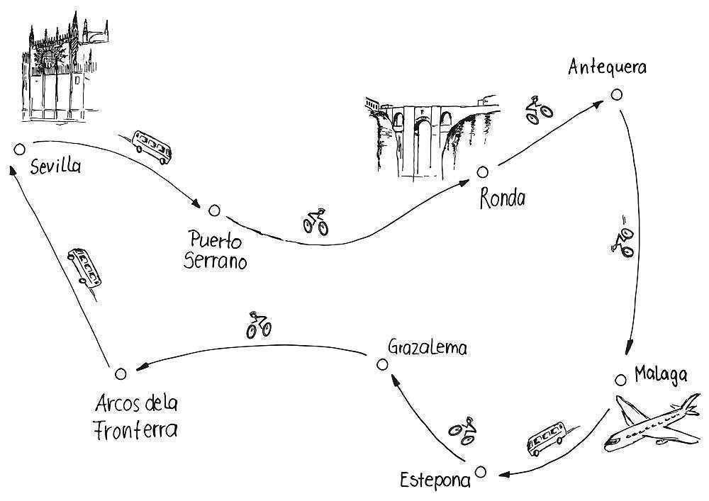 MEXXFRO Tourskizze 3 Tage Weiße Dörfer